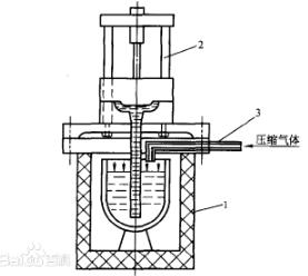 低压铸造机结构示意图